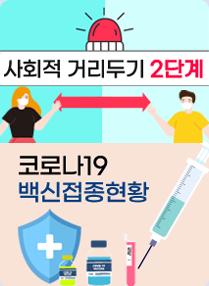 사회적 거리두기 2단계 코로나19 백신접종현황